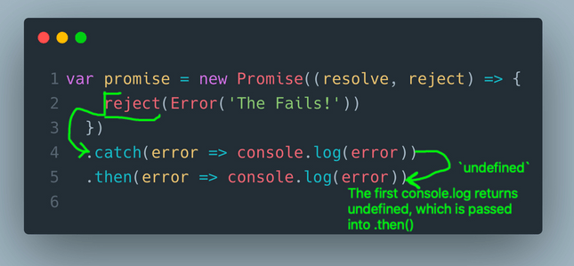 annotated-code/question-3.png